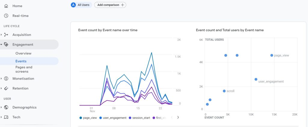 Google Analytics 4 events